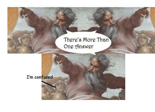 biblical arguments resolved